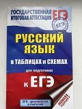 Справочник ЕГЭ по русскому языку Балашиха